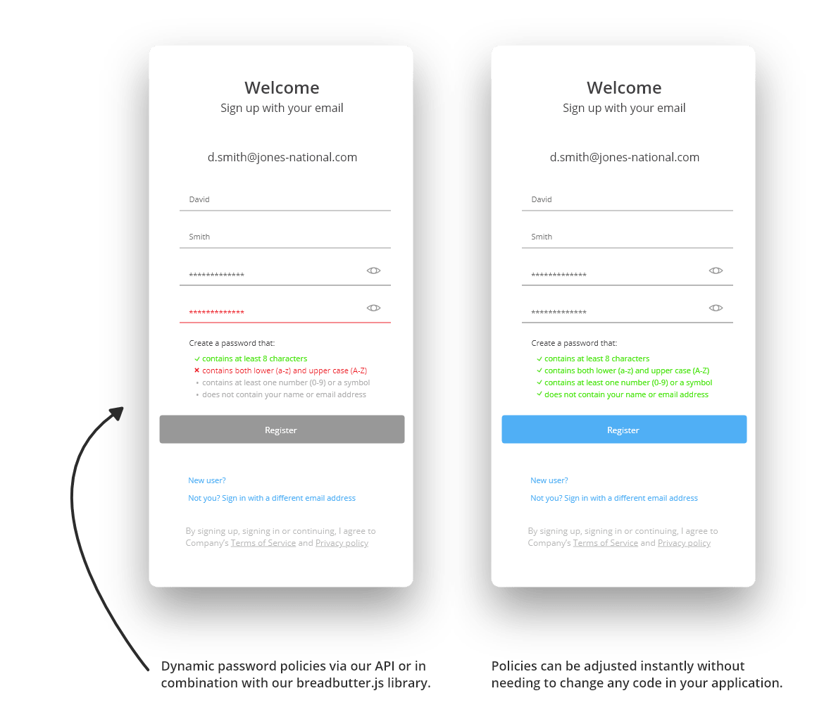bread and Butter - Your app <br>your rules