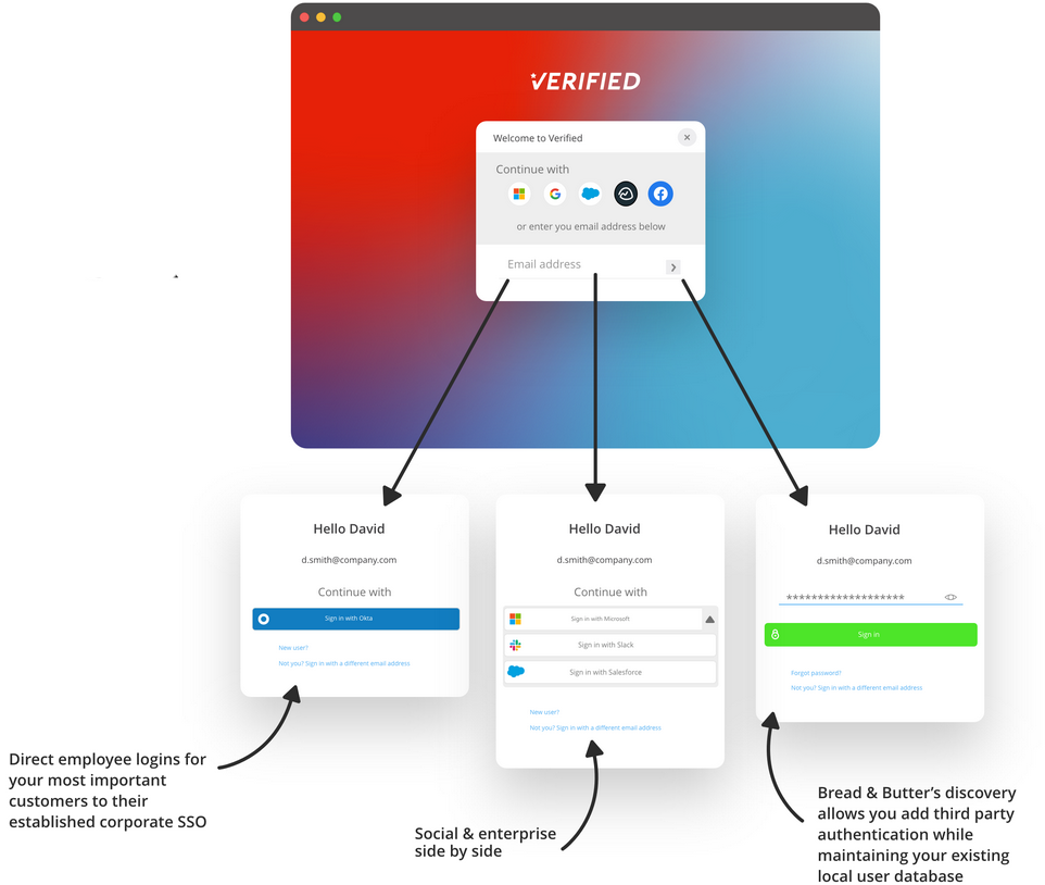bread and Butter - Authentication workflows are complicated, we made them easy